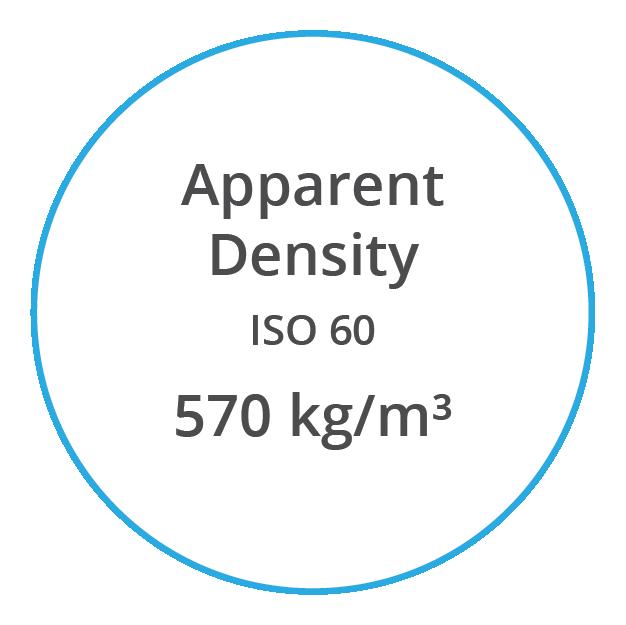 VYNOVA S5702 Apparent Density ISO 60  570 kg per m cubed