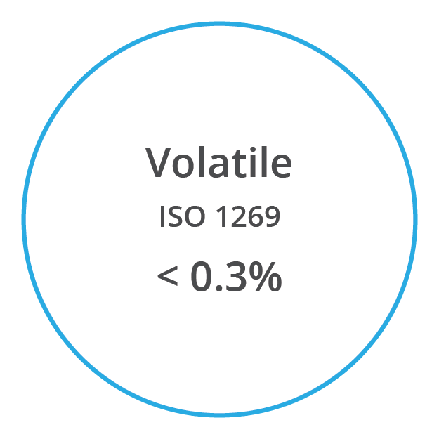 VYNOVA S5702 Volatile ISO 1269 0.3 percent