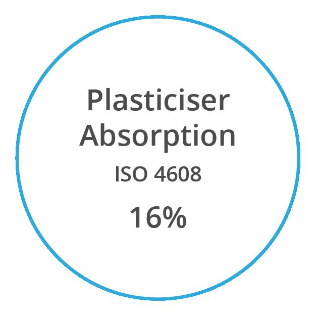 VYNOVA S5702 Plasticiser Absorption ISO 4608