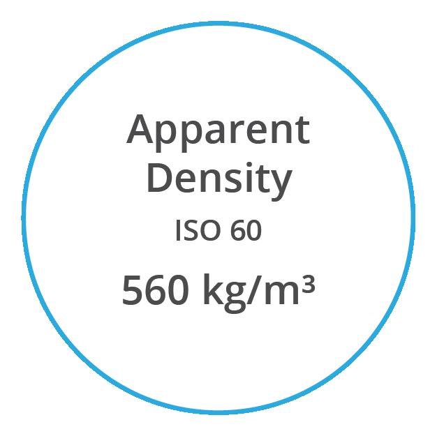 VYNOVA S5902 Apparent Density ISO 1628 2 560 kg per m