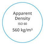 VYNOVA S5902 Apparent Density ISO 1628 2 560 kg per m