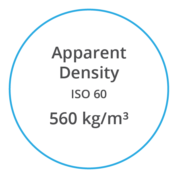 VYNOVA S6030 Apparent Density ISO 60 560 kg per m cubed