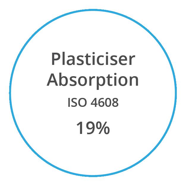 VYNOVA S6030 Plasticiser Absorption ISO 4608 19 percent