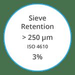 VYNOVA S6030 ISO 4610 3 percent