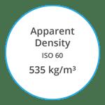 VYNOVA S6502 Apparent Density ISO 60 535 kg per m cubed