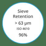 VYNOVA S6502 ISO 4610 96 percent