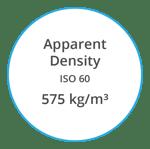 VYNOVA S6630 Apparent Density ISO 60 575 kg per m cubed