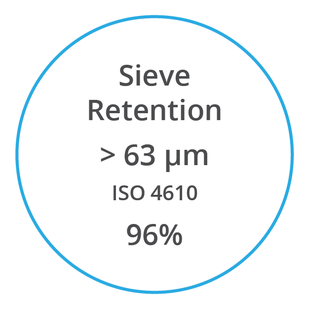 VYNOVA S6630 ISO 4610  96 percent