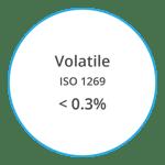VYNOVA S6630 Volatile ISO 1269 0.3 percent