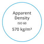 VYNOVA S6806 Apparent Density ISO 60 570 kg per m cubed