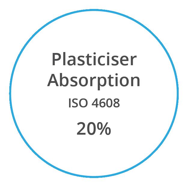 VYNOVA S6806 Plasticiser Absorption ISO 4608 twenty percent