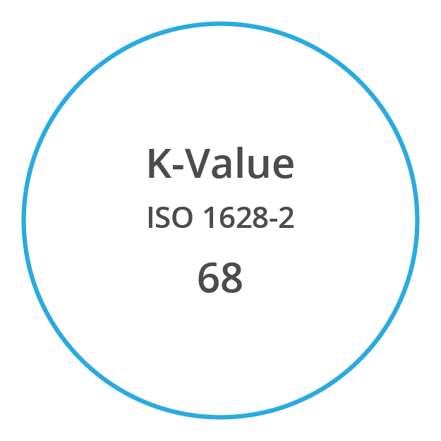 VYNOVA S6830 K Value ISO 1628 2 68