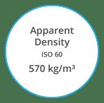 VYNOVA S6830 Apparent Density ISO 60 570 kg per m cubed