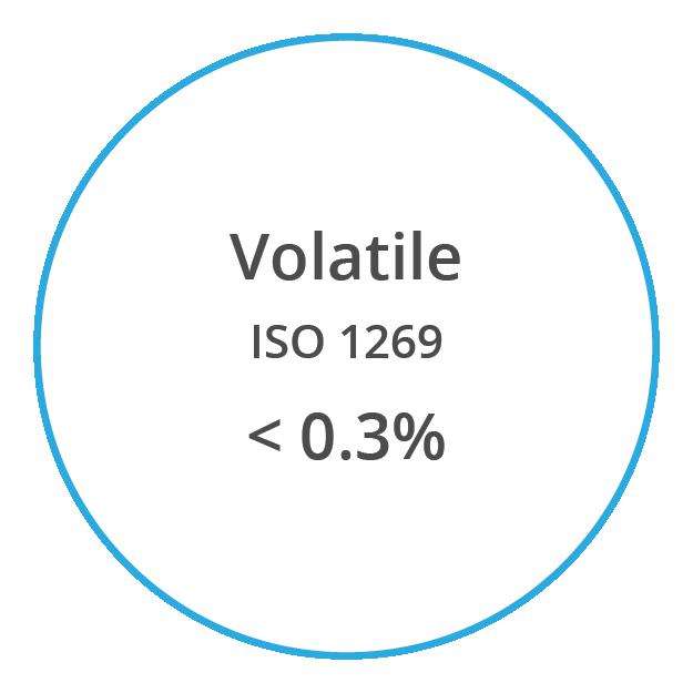 VYNOVA S6830 Volatile ISO 1269 0.3 percent