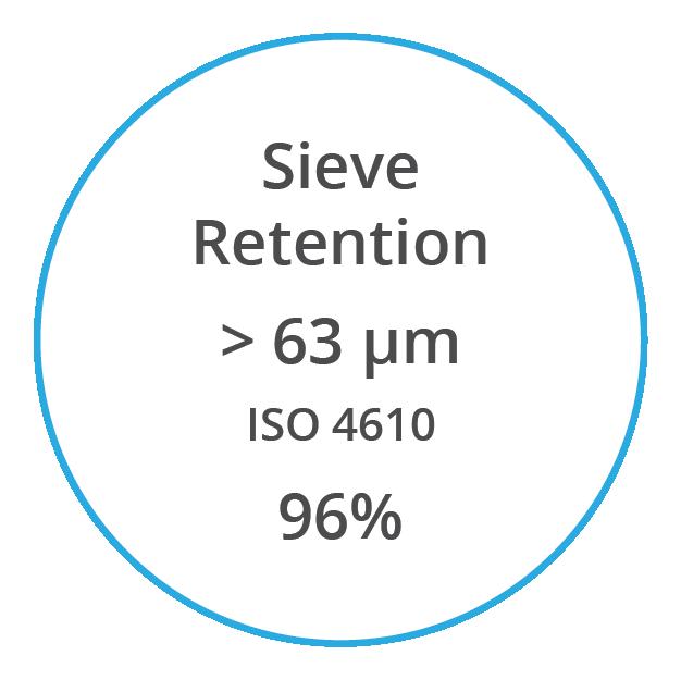 VYNOVA S7000 ISO 4610 96 percent