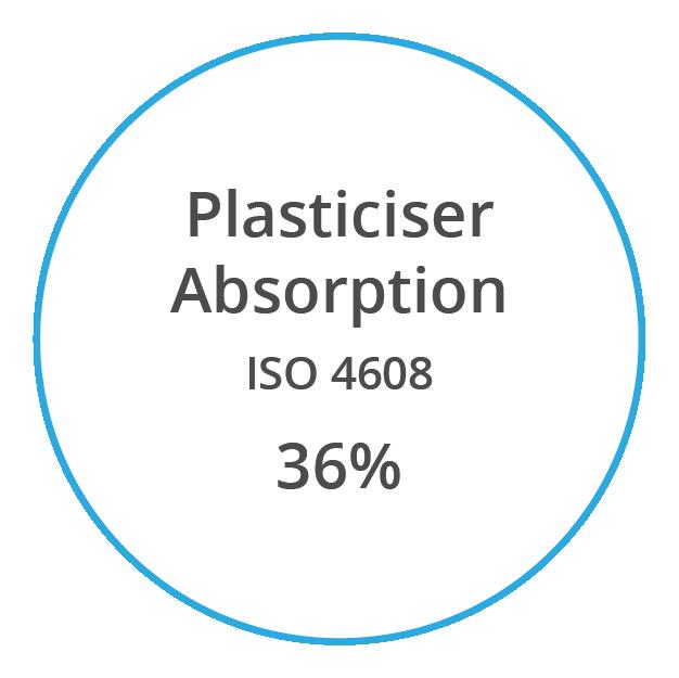VYNOVA S7000 Plasticiser Absorption ISO 4608 36 percent