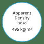 VYNOVA S7102 Apparent Density ISO 60 495 kg per m cubed
